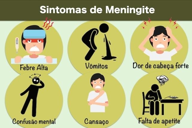 meningite - Meningite: Conhecendo a doença