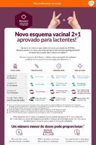 meningite 198x300 - Novo Esquema Vacinal para Lactentes