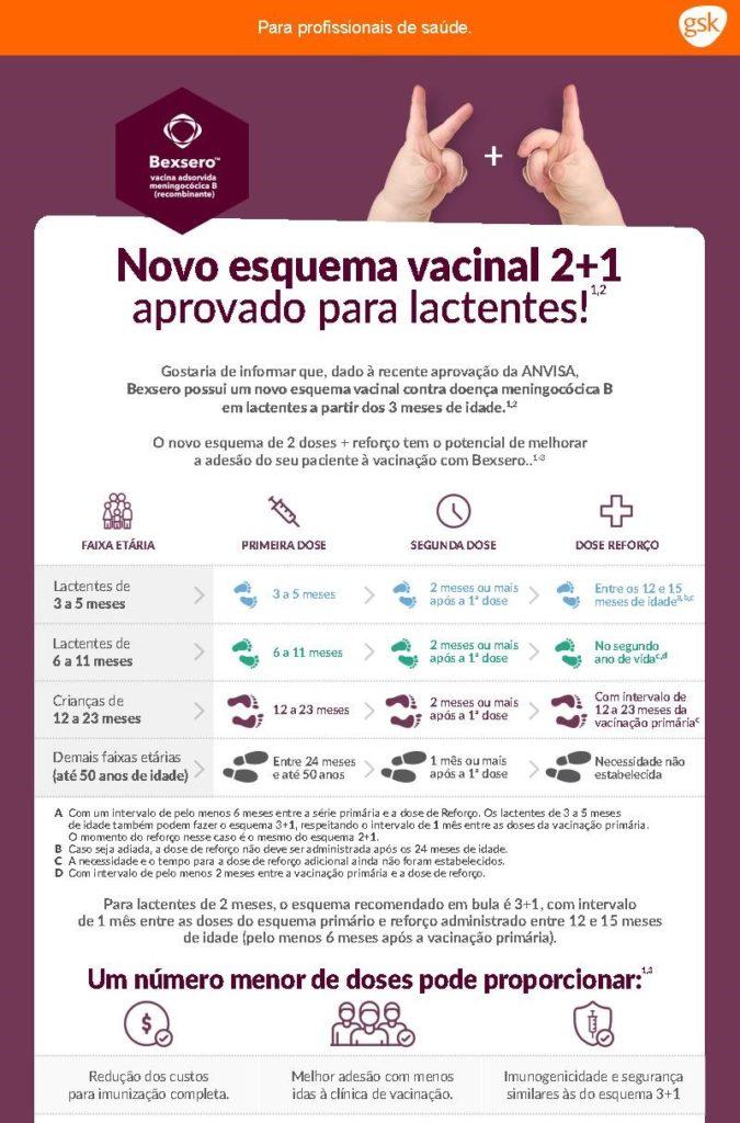 meningite 675x1024 - Novo Esquema Vacinal para Lactentes
