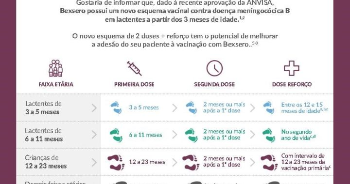 meningite 720x380 - Novo Esquema Vacinal para Lactentes
