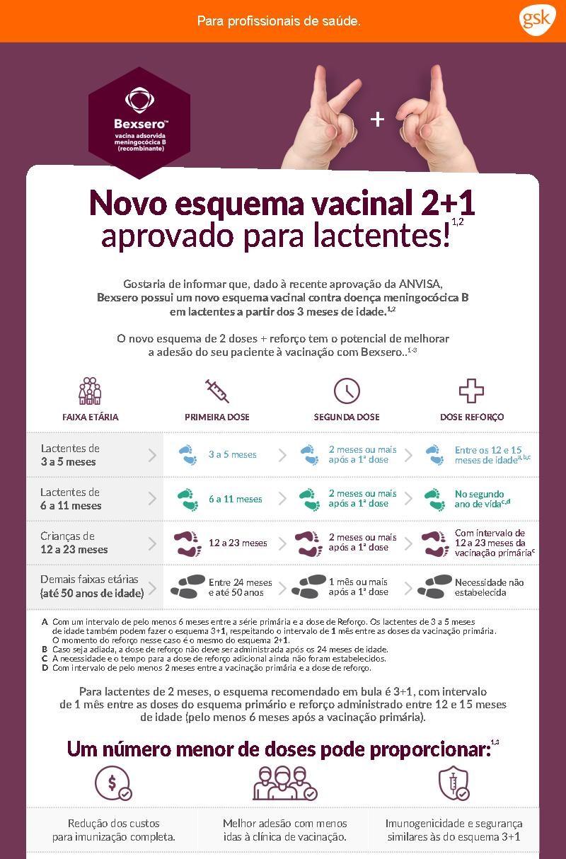 meningite - Novo Esquema Vacinal para Lactentes